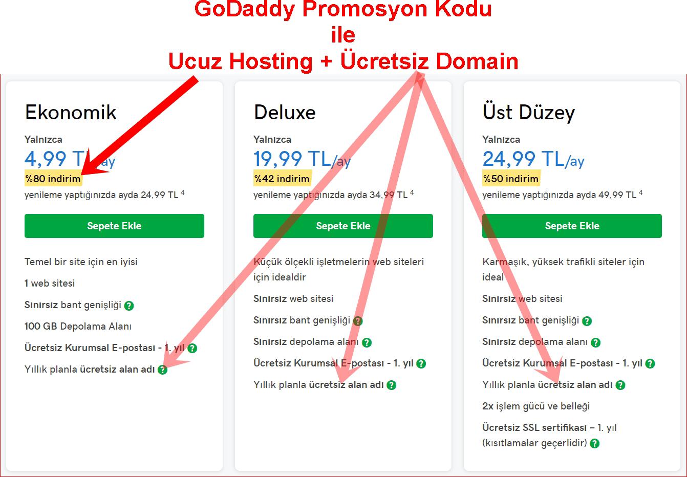 GoDaddy Promosyon Kodu ve %80 İndirim | Promo Code