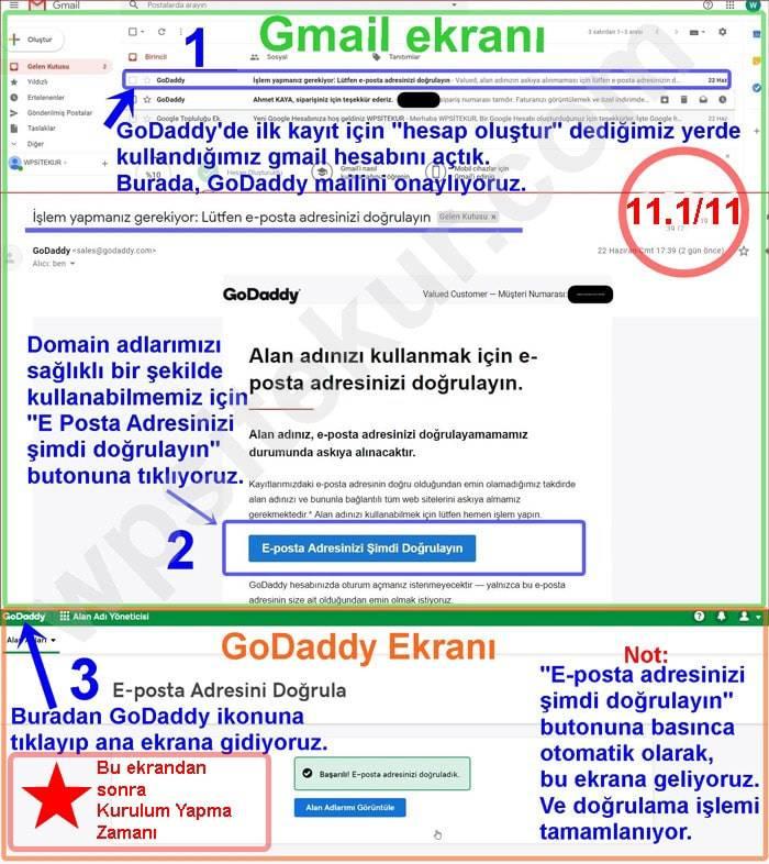 GoDaddy Domain Aktivitesi İçin E Posta Onaylama