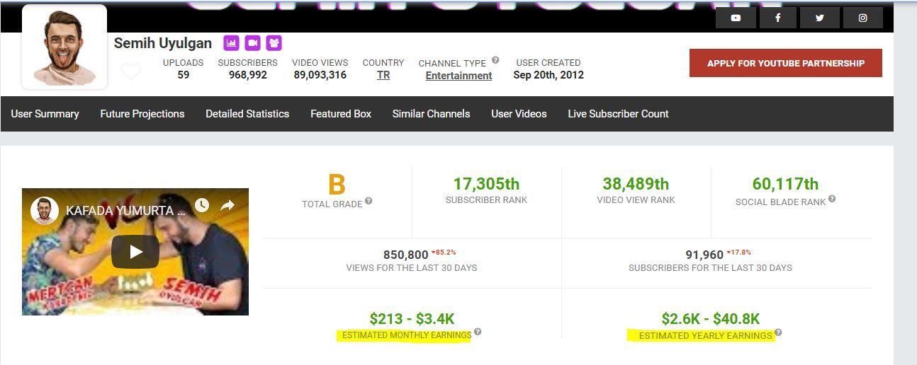 internetten para kazanma | YouTube'dan Kaç TL Para Kazanıyor